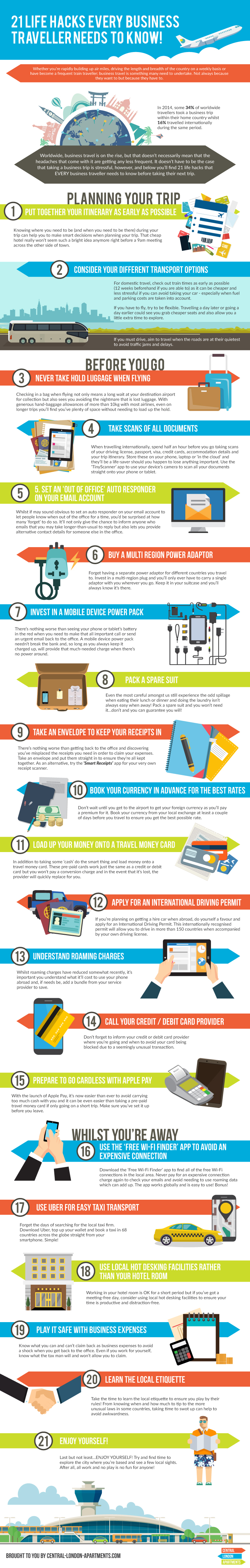 21-business-travel-life-hacks